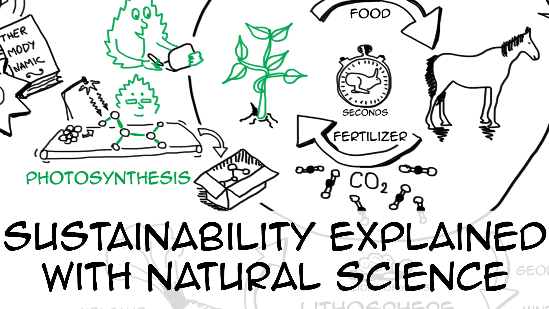 Sustainability explained with simple natural science