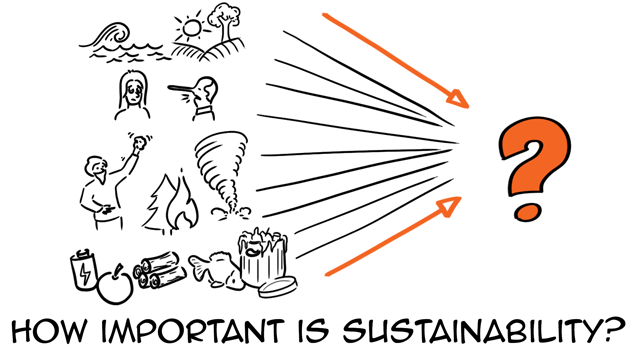 How important is sustainability? A tip to explain it