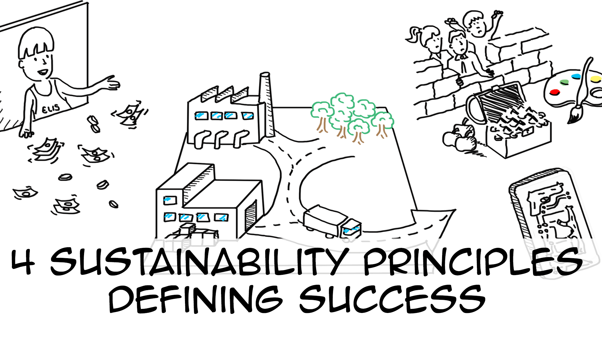 4 sustainability principles to win the sustainability 'game'