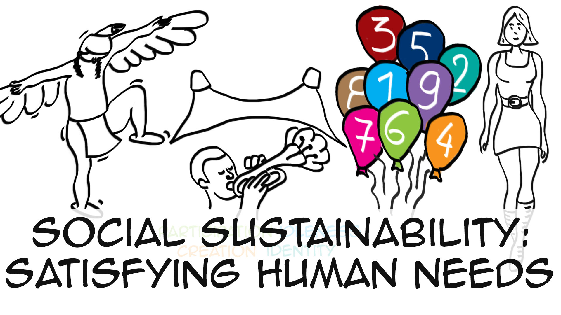 Social sustainability: satisfying human needs