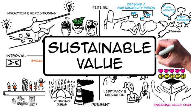 Creating sustainable value for YOUR business