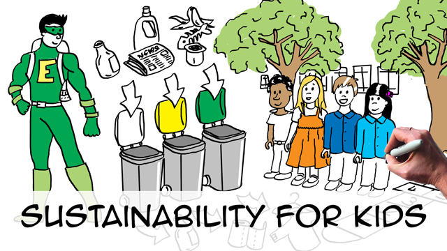 Sustainability for kids (grade 3)