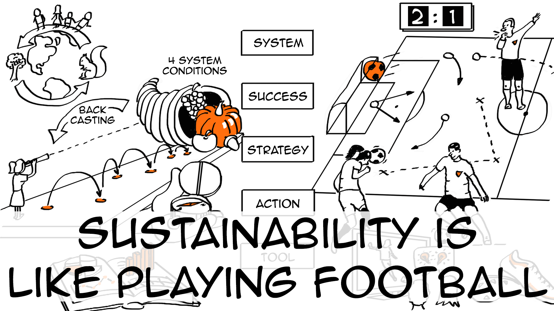 Sustainability is like football: a 5-step game plan to help you win