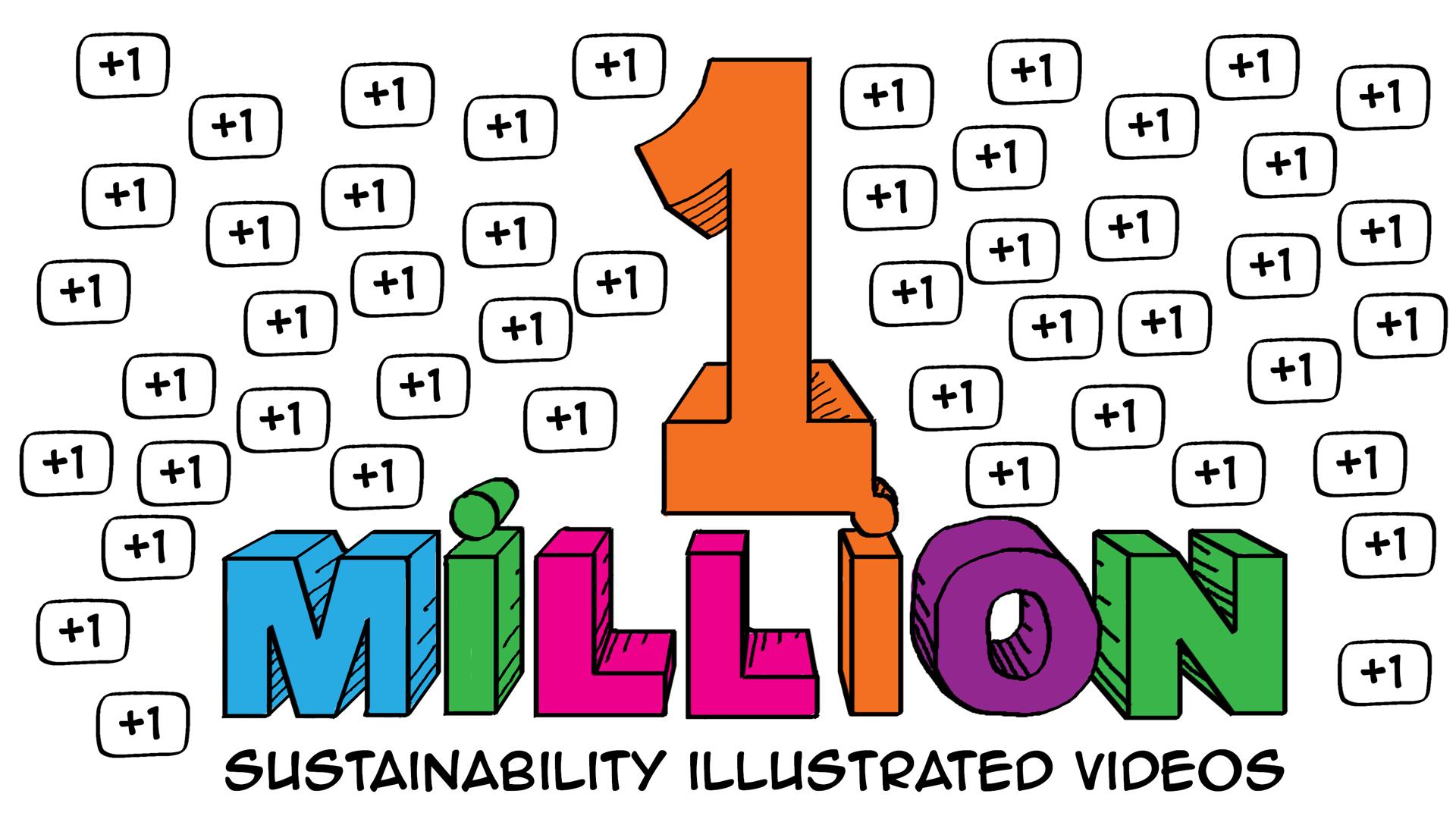 1-Million-Sustainability-Videos