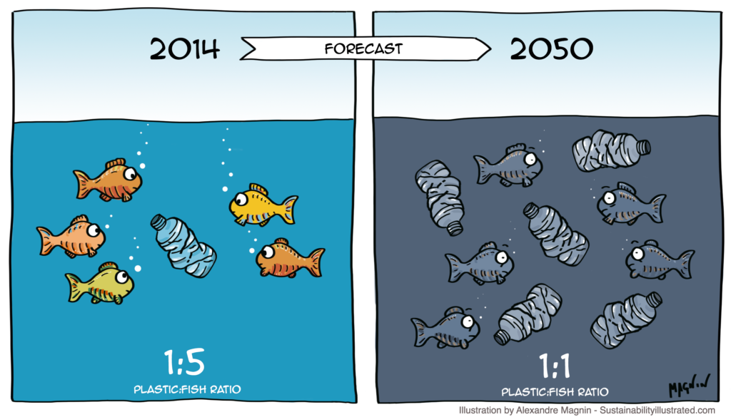 Plastic-Fish-Ocean-Cartoon