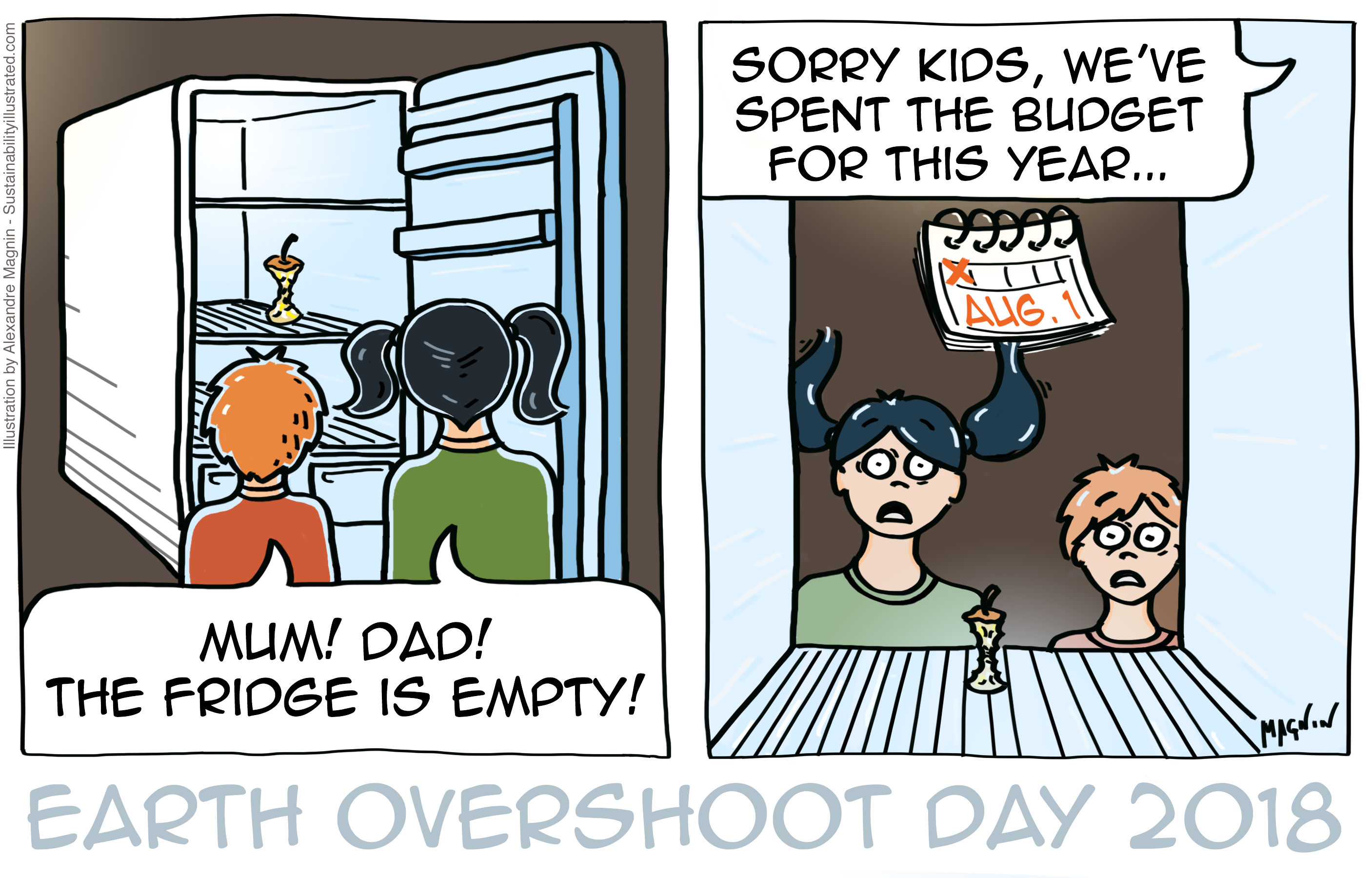 Earth-Overshoot-Day-2018-Cartoon