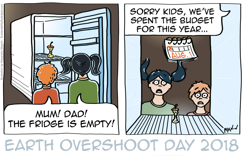 earth overshoot day 2018 cartoon