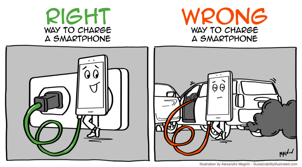 No-Idling-Charging-Smartphone