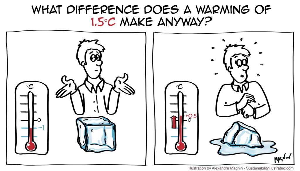 IPCC-Report-2018-Cartoon