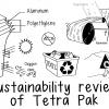 Tetra-Pak-Sustainability-Review
