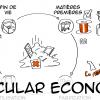 Circular-Economy-Thumb-EN