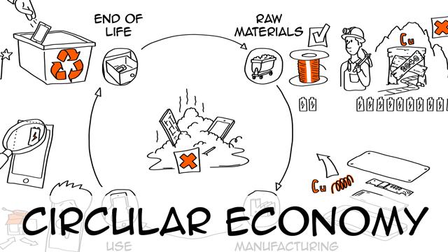 Circular-Economy-Thumb-Small