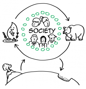 Sustainability-Definition-Natural-Cycles