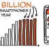 iPhone-Sustainability-Thumb2