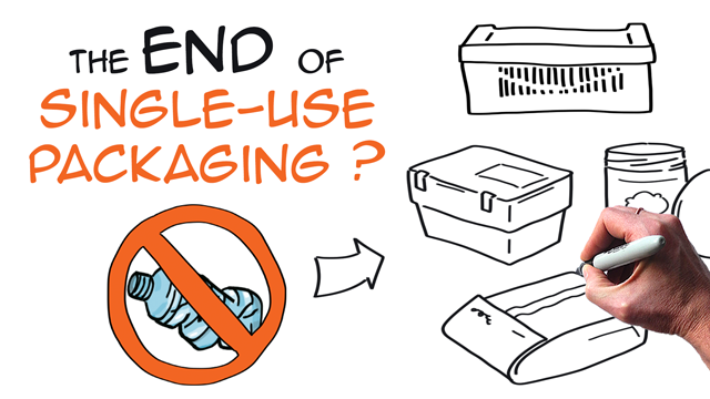 10 ideas to get rid of single-use packaging (circular economy)
