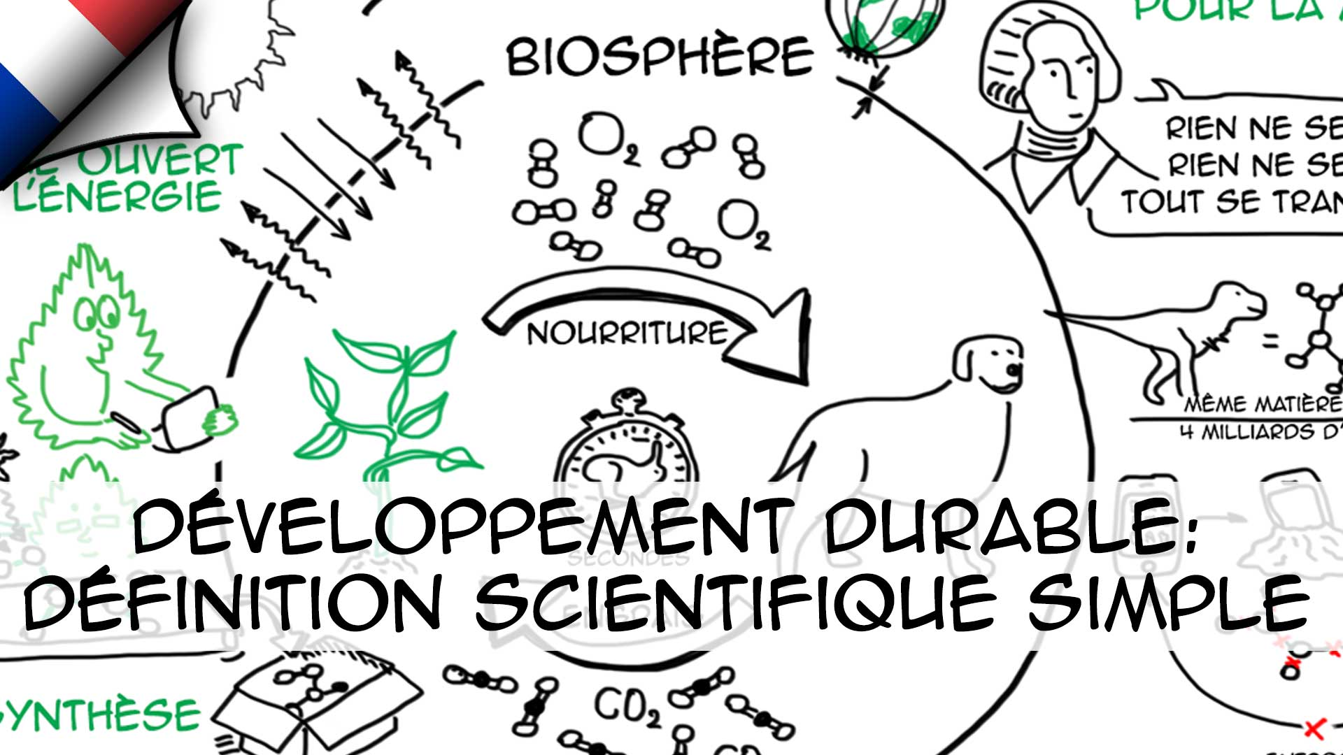 Développement durable: définition scientifique simple (Ep.1)