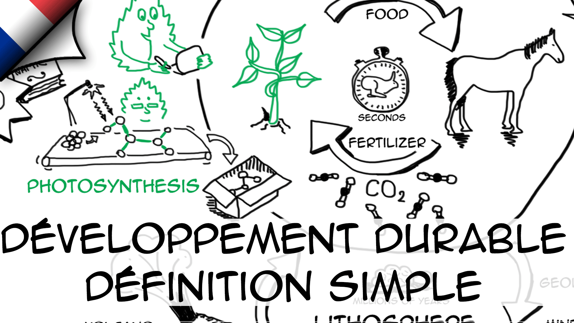 Développement durable: définition scientifique simple