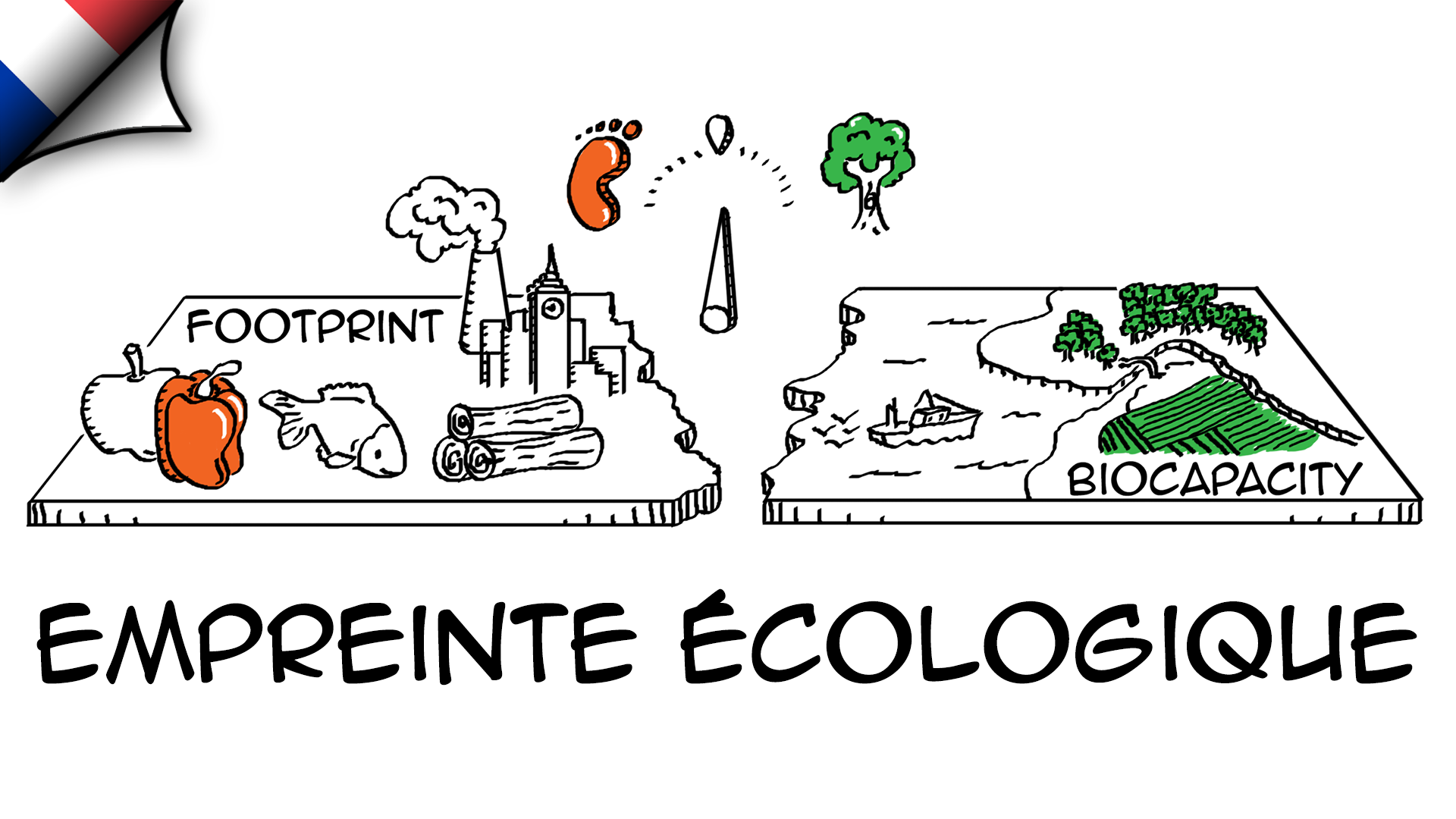 Empreinte-Ecologique-Video