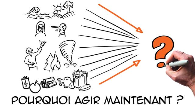 Le défi du développement durable (métaphore de l'entonnoir)