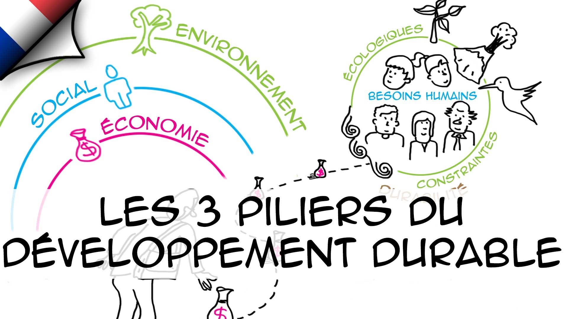 3 piliers du développement durable (regard scientifique)