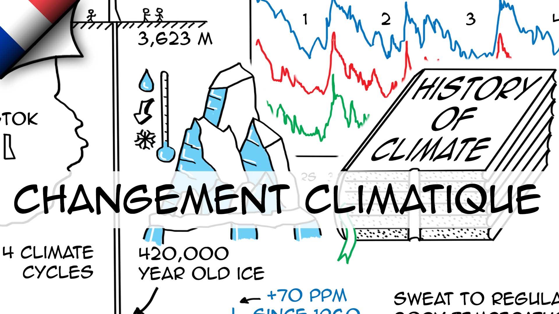 Changement climatique : les faits pour comprendre