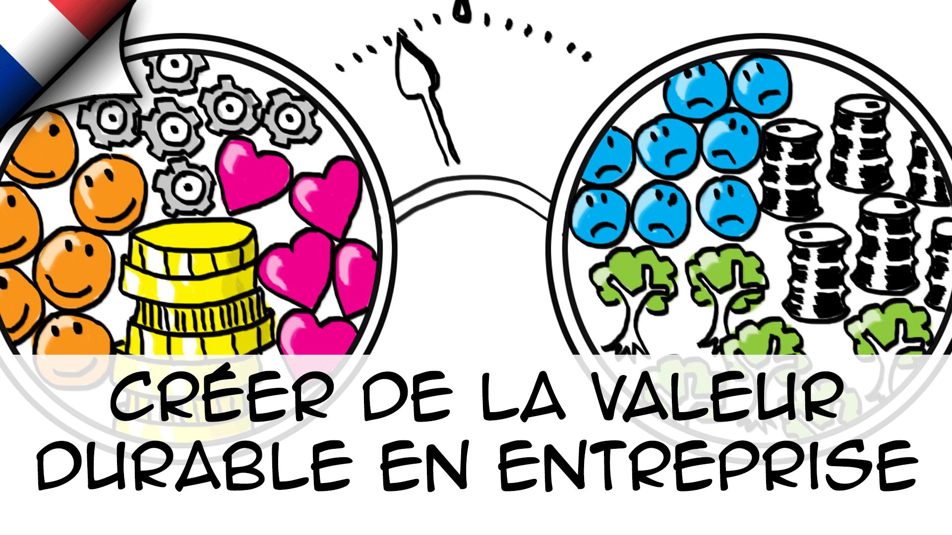 Créer de la valeur durable en entreprise