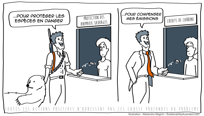Carbone-crédits-dessin