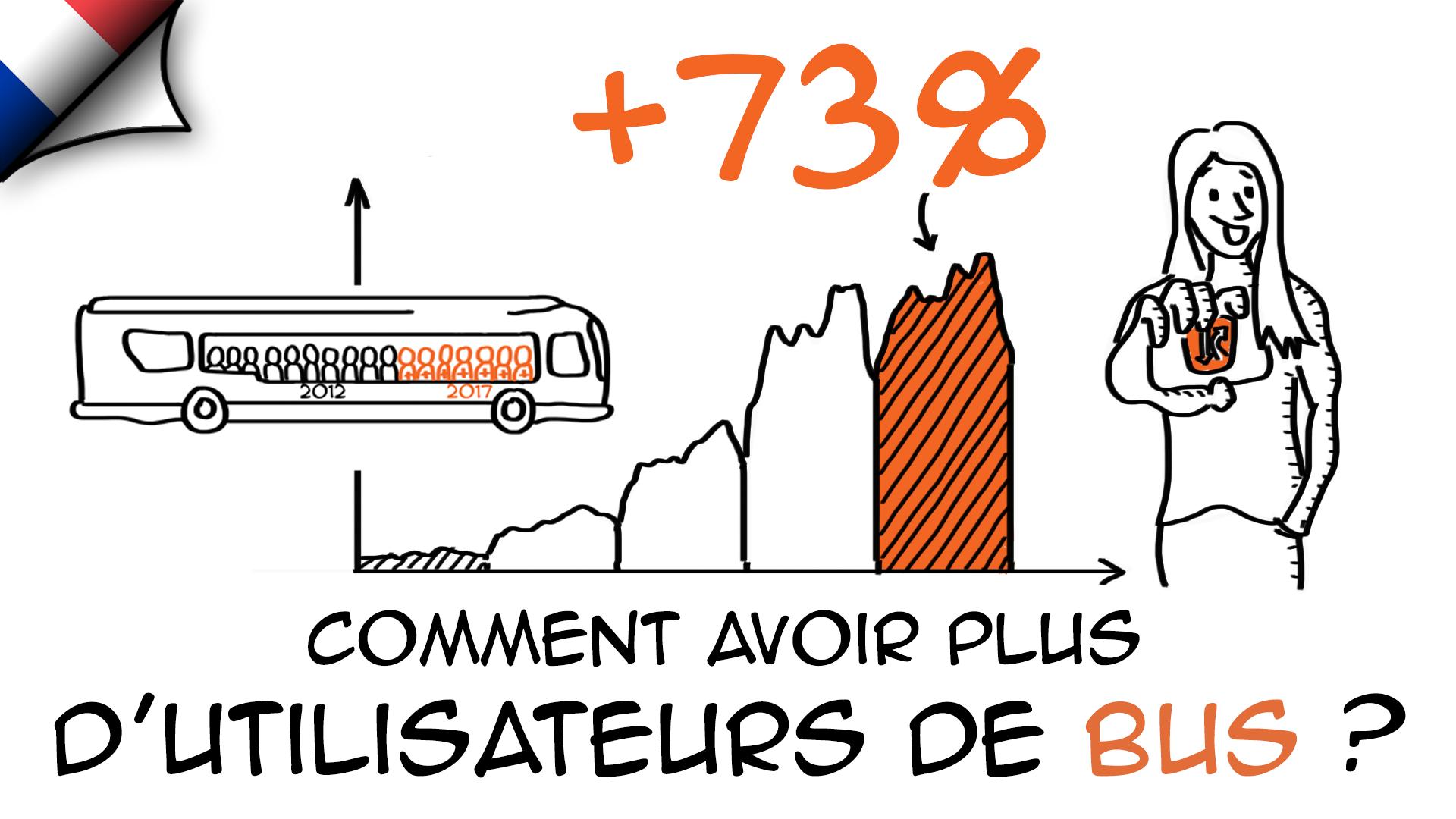 Comment augmenter de 70% la fréquentation des bus dans votre ville ?