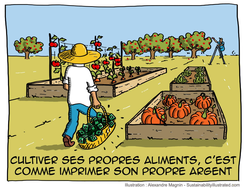 Aliments-Argent-Dessin-FR
