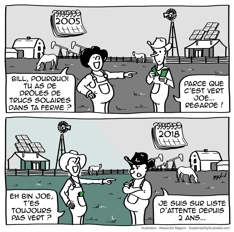 Energie-Solaire-Vert-FR