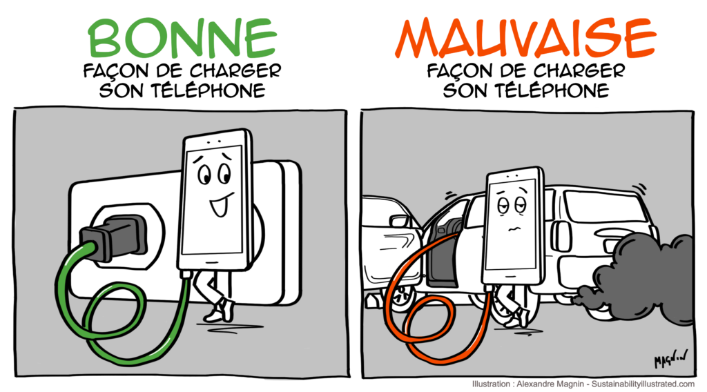 Arret-Charger-Telephone