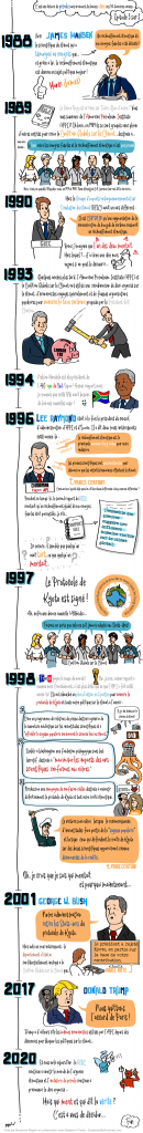 Petrole-Histoire-Science-Climat-BD-3