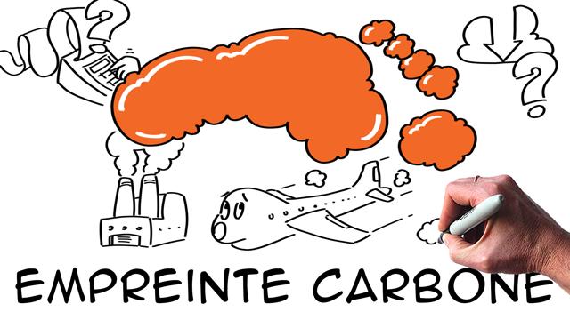 Empreinte carbone: définition, calculer, réduire